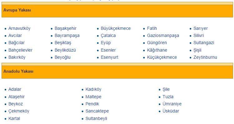 İstanbul Tefeciler